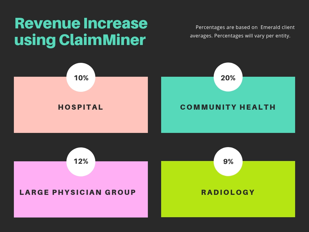 Medicaid_revenue_claimminer